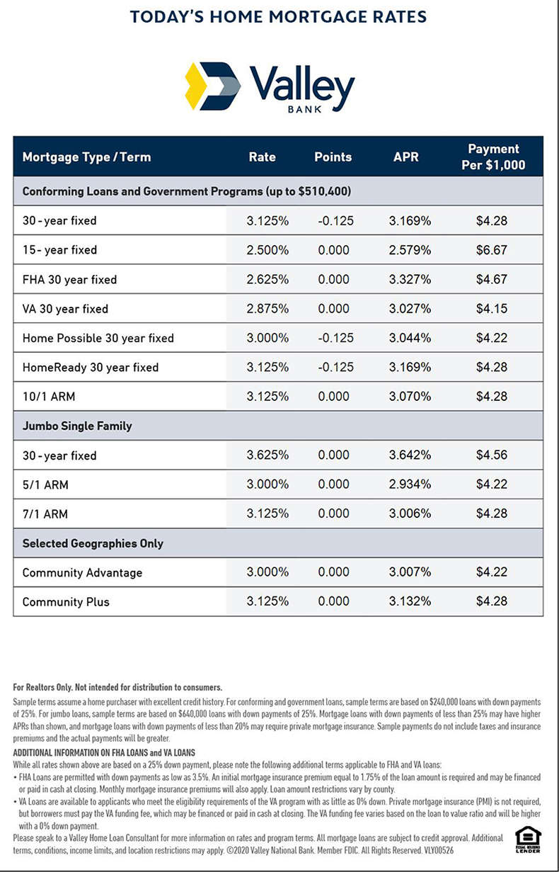 interest-Rates-10-8-20