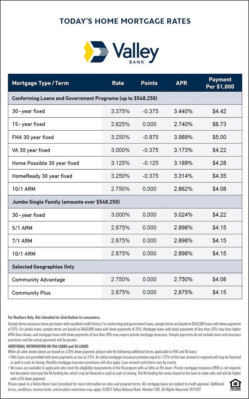 interest-rates-3-27-21