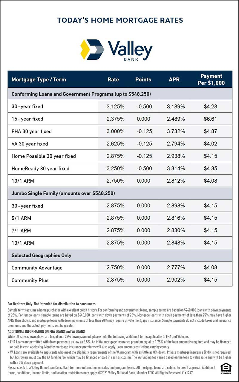recent-mortgage-rates